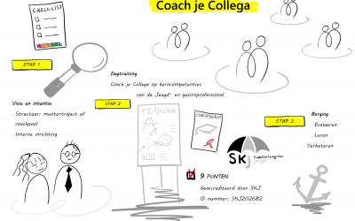 Professioneel ontwikkelen door coaching van collega's